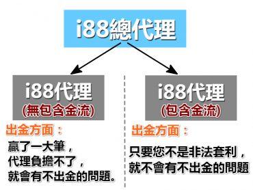 i88代理隱私問題-i88娛樂城